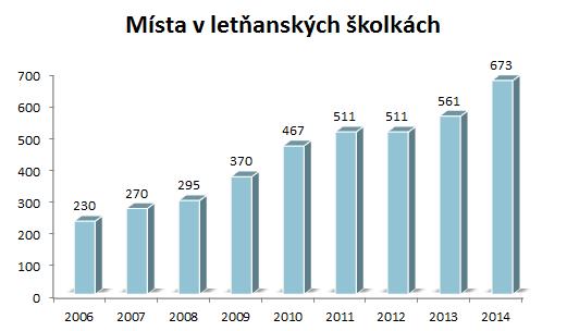 Skolky06-14